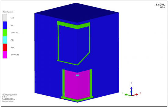 Blast Analysis ANSYS Image