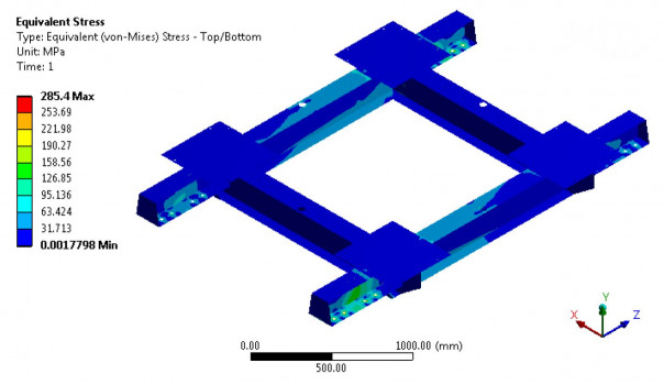 Image of BEPPS DIF: Analysis of the Transport Bogie and Associated Structures