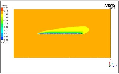PDL ANSYS Image
